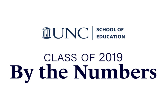 class of 2019 by the numbers